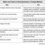 myth and fact