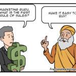 Marketing Guru – Frist Rule Of Sales