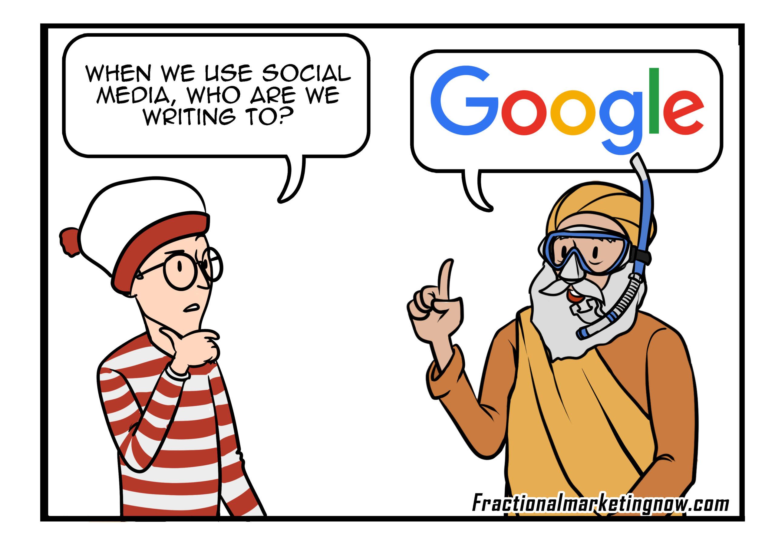 Marketing Guru – Who Does SM Write To